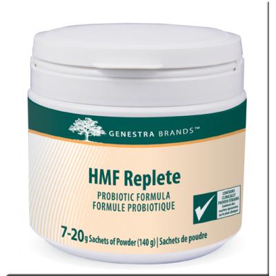 HMF Replete